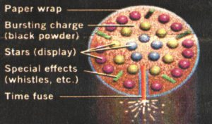 firework_diagram_1